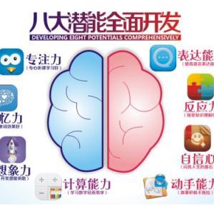 奥博珠心算脑力开发:通过多媒体教学,生动有趣的讲课模式...